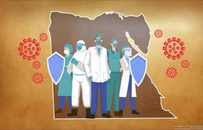القطاع الطبي في مصر وتحدّي كورونا